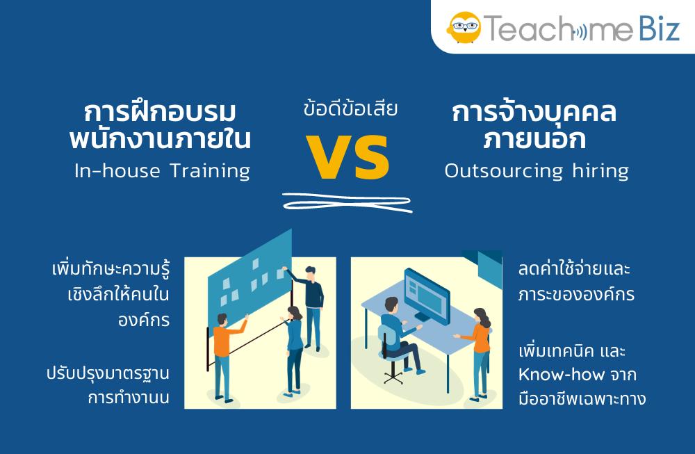 การฝึกอบรมพนักงานภายใน (In-house training) vs การจ้างบุคคลภายนอก (Outsourcing hiring)